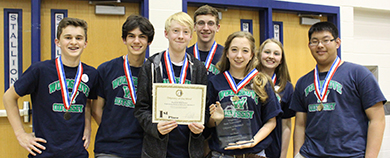 Odyssey of the Mind state